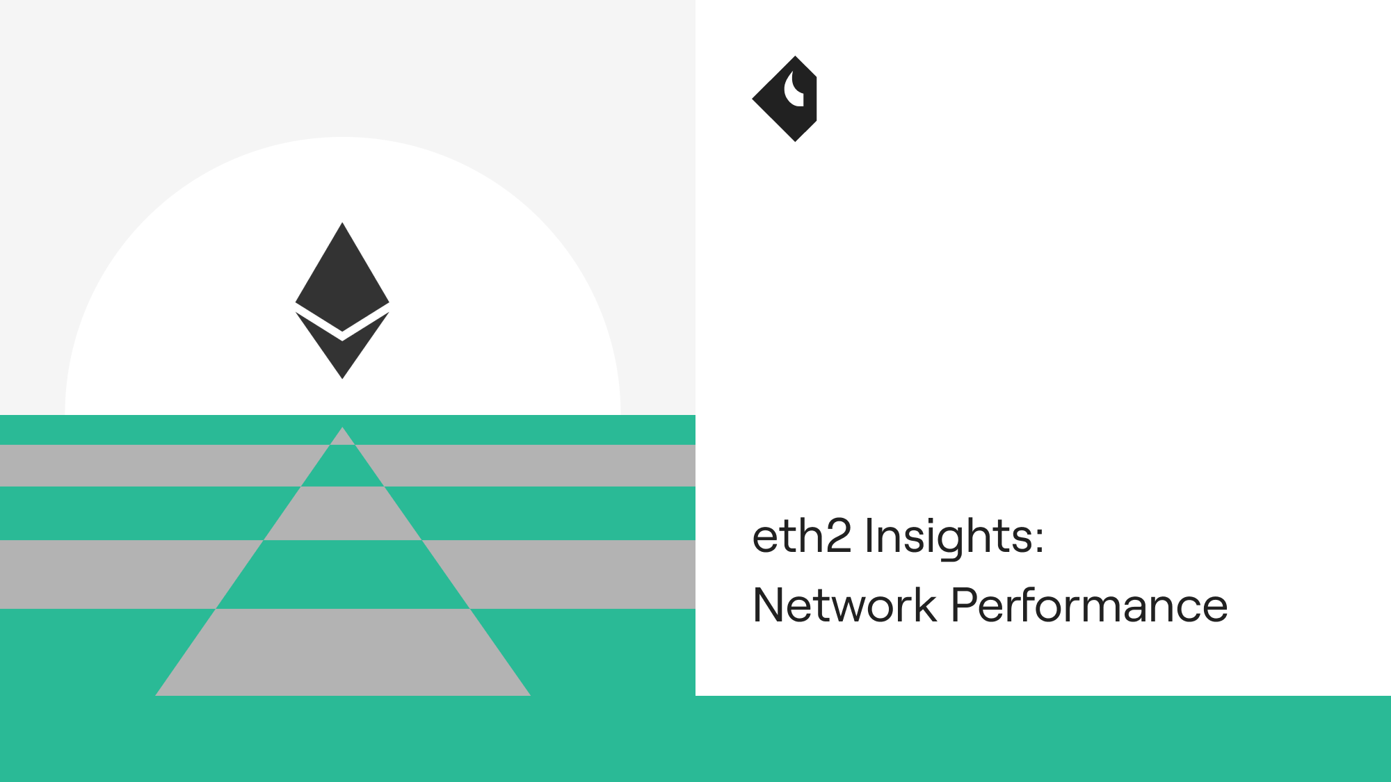 eth2 Insights: Network Performance